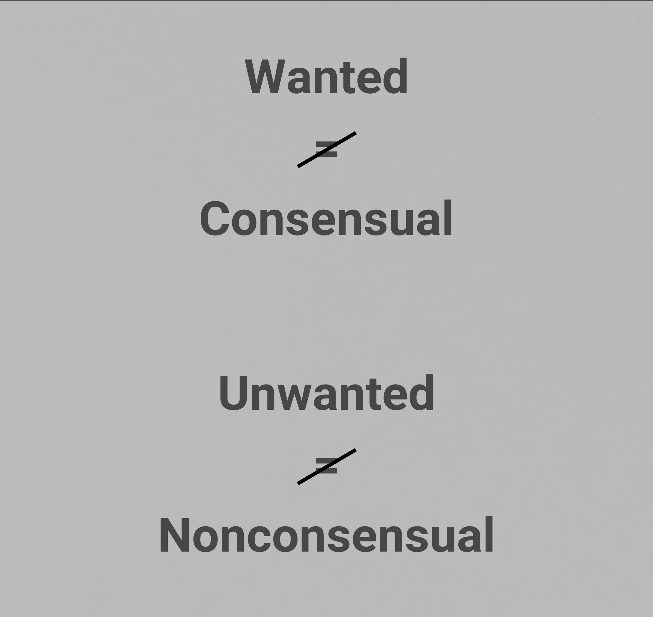Unwanted Sex and Nonconsensual Sex are Not the Same Thing