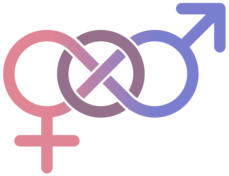 Are Bisexual People Equally Aroused By Men And Women?
